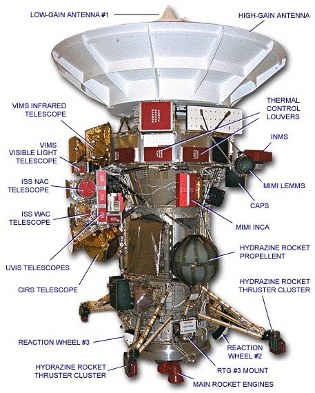 Cassini-Huygens Spacecraft - Pics about space