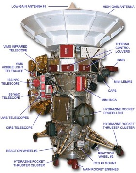 CASSINI Spacecraft Payload